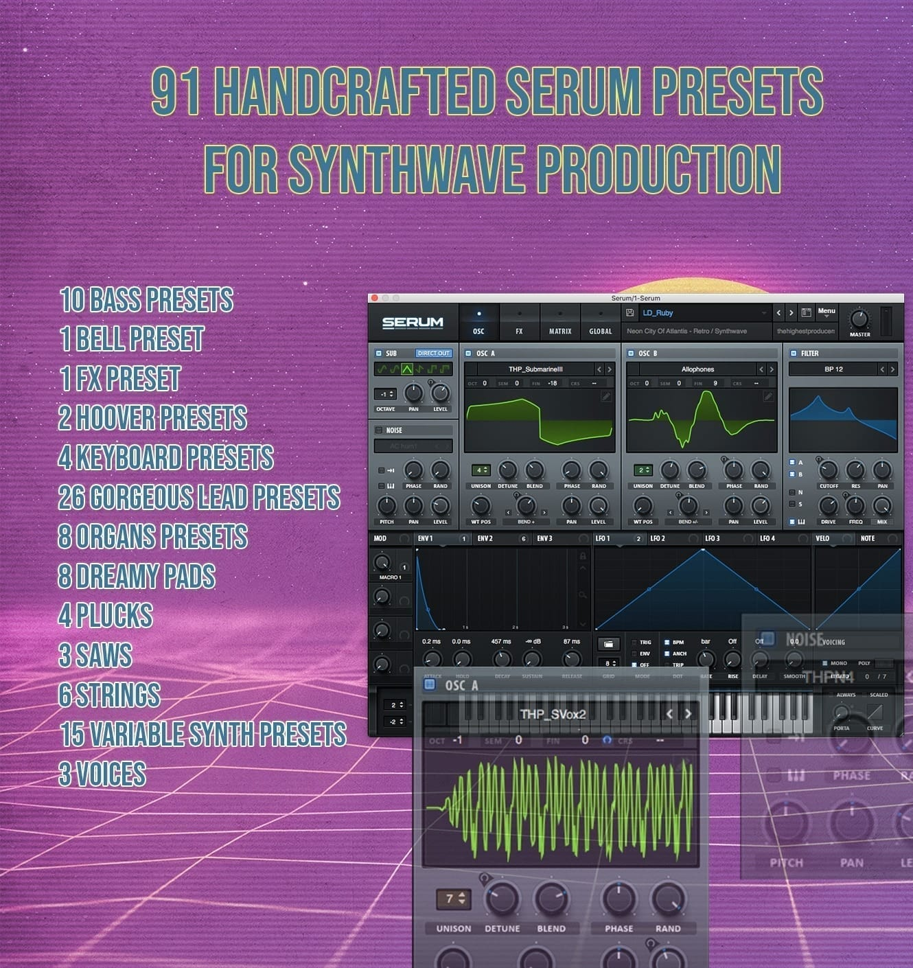 The best kit for serum synthwave production